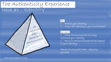 Hack 1 - Identity