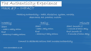 Hack 7 - Impact