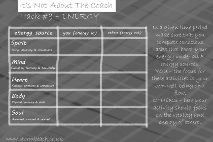 Energy & Practice